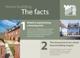 Housebuilding facts updated Feb 2008