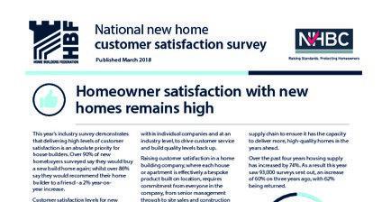 Image result for national homes survey